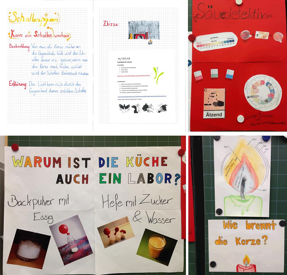 Nach dem MobiLab Besuch bekamen wir tolle Arbeiten von Klassen zugesendet.